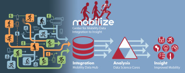 Big Data Science to Improve Mobility